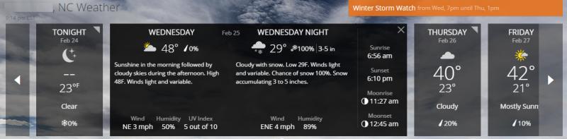 10-daynight forecast