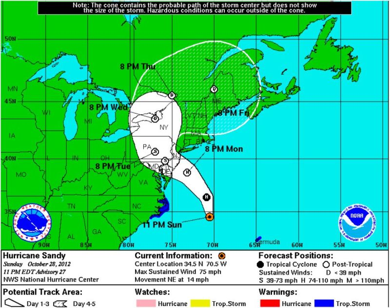 Forecast track of the center of Superstorm Sandy made on October 28, 2012. This perfectly illustrates the uncertainty in weather forecasting as we go out in time; note how the size of the cone increases by Day 5 of the forecast. Credit: NWS/NOAA